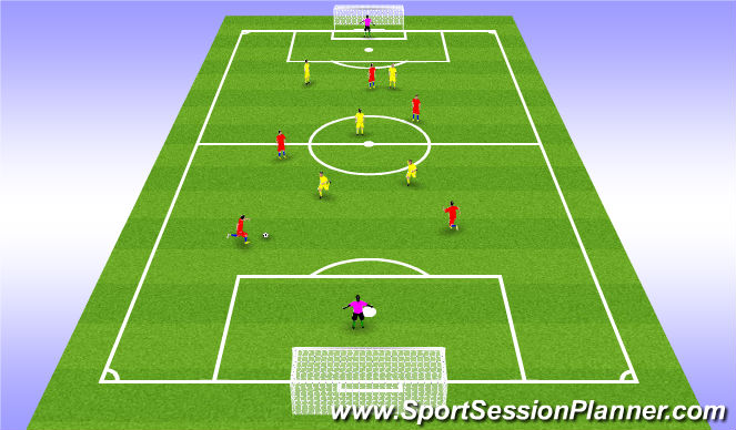 Football/Soccer Session Plan Drill (Colour): Conditioned game - 6v6