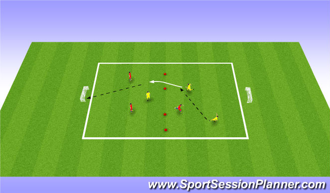 Football/Soccer Session Plan Drill (Colour): Expanded Small Sided Activity - 3v3 to goal with gates