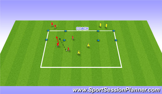 Football/Soccer Session Plan Drill (Colour): Activity 3 - Castle combat
