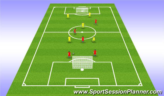 Football/Soccer Session Plan Drill (Colour): Game - 5v5