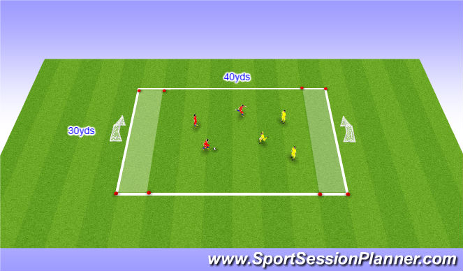Football/Soccer Session Plan Drill (Colour): Small sided - 3v3 to zones
