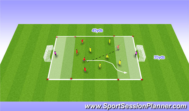 Football/Soccer Session Plan Drill (Colour): Expanded Small Sided - 5v5 to goals