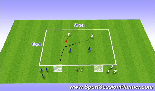 Football/Soccer Session Plan Drill (Colour): Activity 3 - 2v2 combat