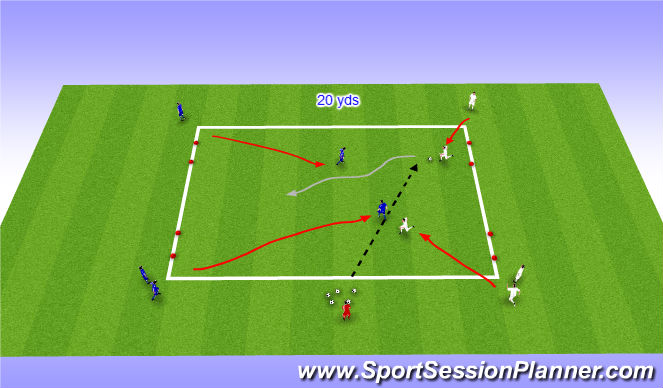 Football/Soccer Session Plan Drill (Colour): Activity 4 - 4 corners to 4 goals