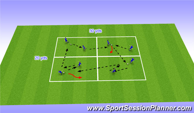 Football/Soccer Session Plan Drill (Colour): Activity 1 - hot potato