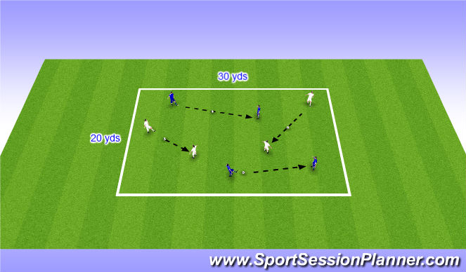Football/Soccer Session Plan Drill (Colour): Activity 2 - paint the field
