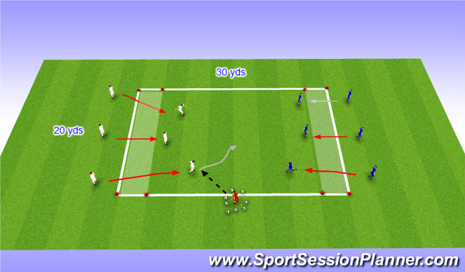 Football/Soccer Session Plan Drill (Colour): Activity 3 - 4 Corner 3v3 Dribbling to End Zones