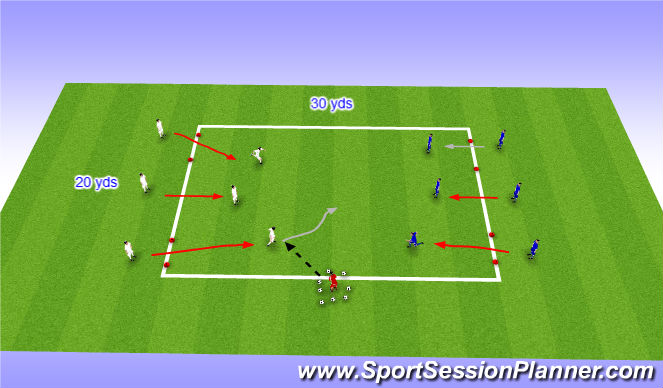 Football/Soccer Session Plan Drill (Colour): Activity 4 - 4 Corner 3v3 to 4 Goals