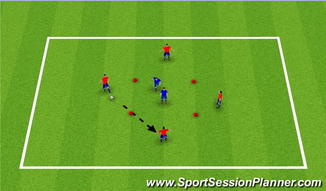Football/Soccer Session Plan Drill (Colour): Tecnical Warm up