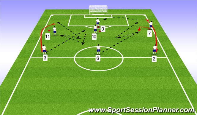Football/Soccer Session Plan Drill (Colour): Warm Up - Passing Patterns