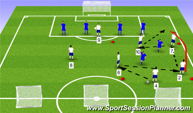 Football/Soccer Session Plan Drill (Colour): 5v2 Rondo to goal