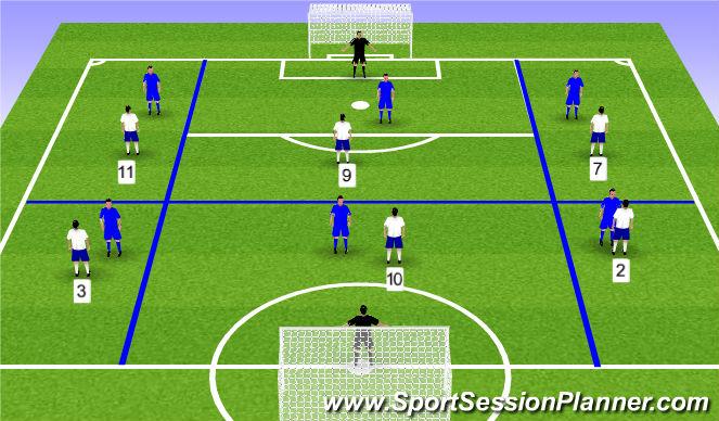 Football/Soccer Session Plan Drill (Colour): 7v7 SSG