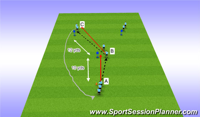 Football/Soccer Session Plan Drill (Colour): Y passing/receiving