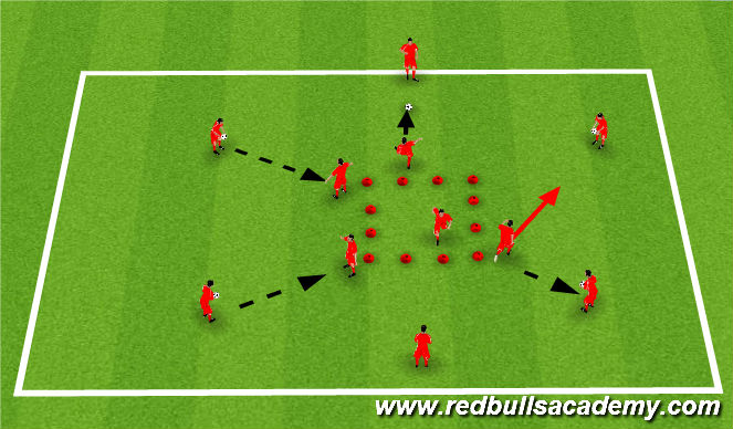 Football/Soccer Session Plan Drill (Colour): Trap on the move