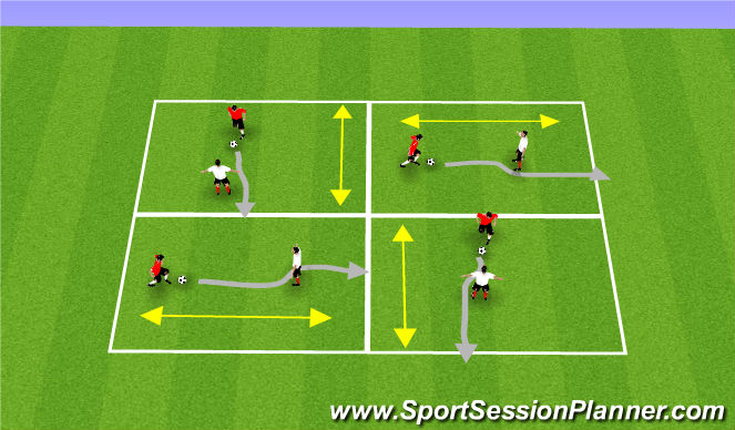 Football/Soccer Session Plan Drill (Colour): Line Goals