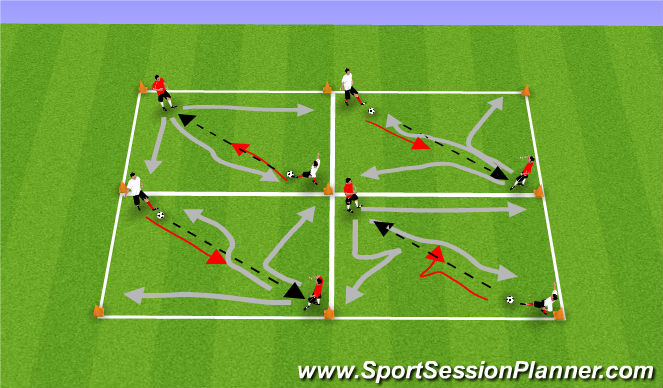 Football/Soccer Session Plan Drill (Colour): 3 Way goal