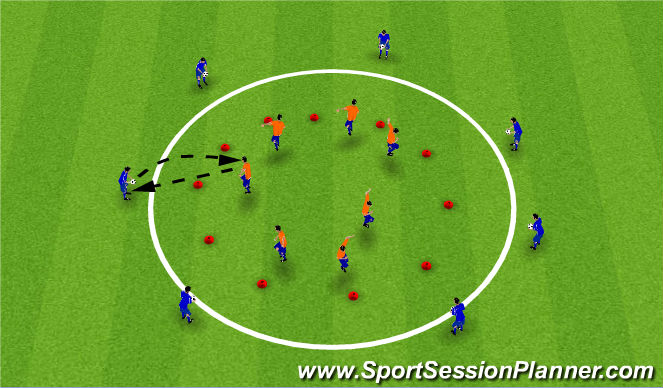 Football/Soccer Session Plan Drill (Colour): Heading, chesting, etc.