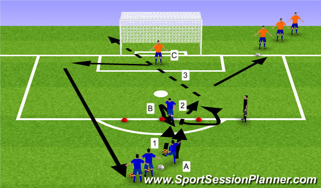Football/Soccer Session Plan Drill (Colour): FC Barca Through Ball Activity 1