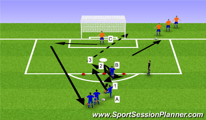 Football/Soccer Session Plan Drill (Colour): FC Barca Through Ball Activity 3