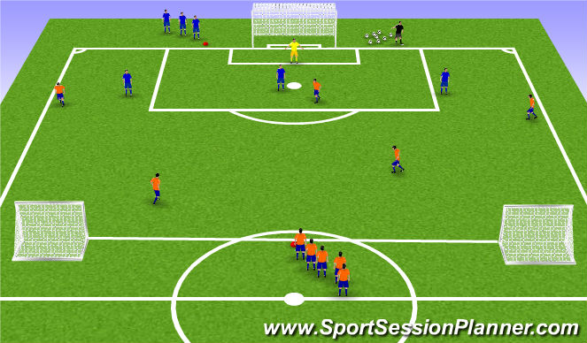 Football/Soccer Session Plan Drill (Colour): 5 v 3 Attacking
