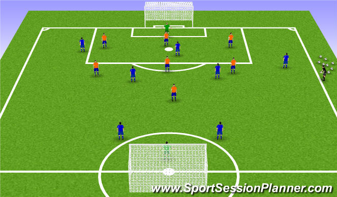 Football/Soccer Session Plan Drill (Colour): ESSG/SSG