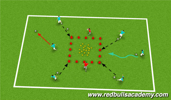 Football/Soccer Session Plan Drill (Colour): Fairy Tale Creatures vs. Lord Farquaad