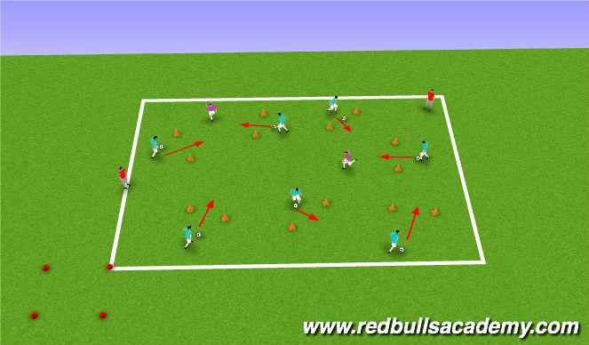 Football/Soccer Session Plan Drill (Colour): Shrek and Donkey vs. Dragon