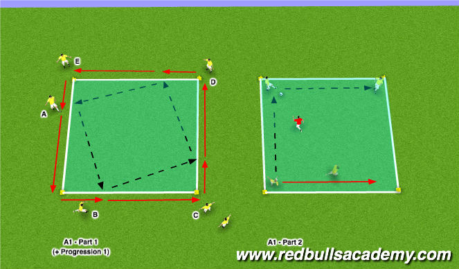 Football/Soccer Session Plan Drill (Colour): Leading Passes - Opening up on the back foot