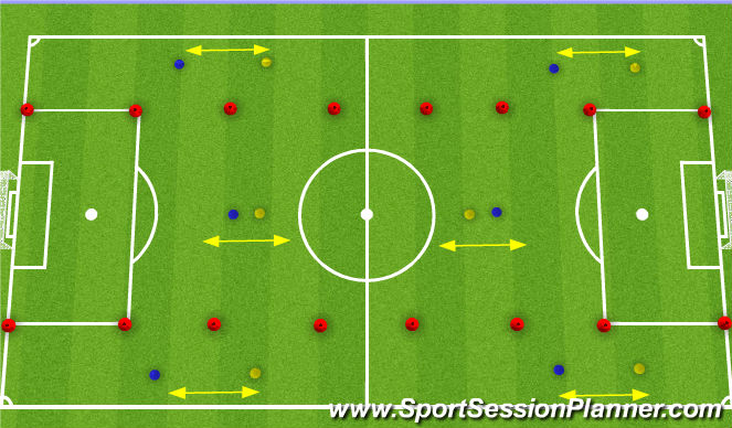 Football/Soccer Session Plan Drill (Colour): Basic Game Principles
