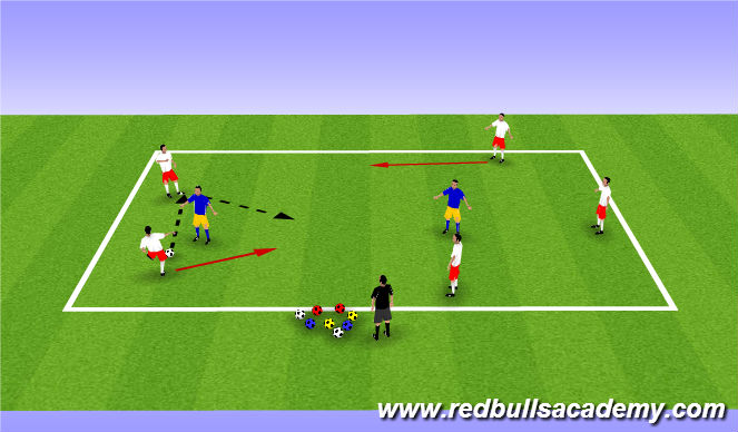 Football/Soccer Session Plan Drill (Colour): 5 v 2/3 keep away