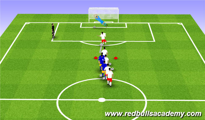 Football/Soccer Session Plan Drill (Colour): Lightening Soccer