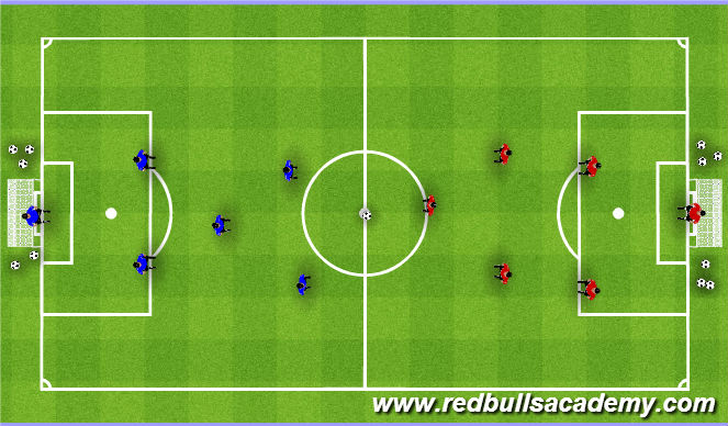 Football/Soccer Session Plan Drill (Colour): Open Play