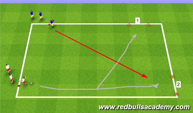 Football/Soccer Session Plan Drill (Colour): Semi - Full Opposed