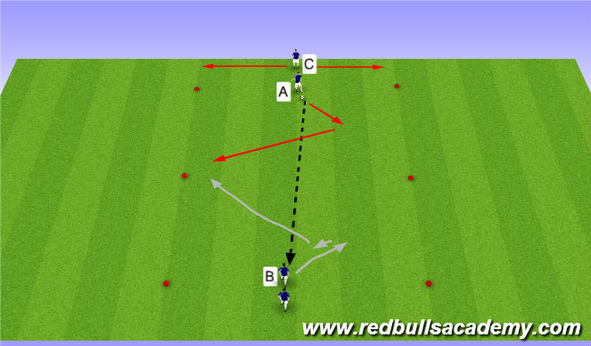 Football/Soccer Session Plan Drill (Colour): Fully Opposed (Advanced)