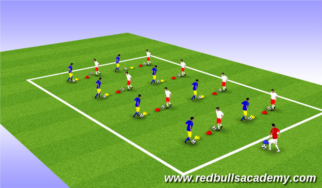 Football/Soccer Session Plan Drill (Colour): Unopposed (10 Mins)