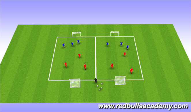 Football/Soccer Session Plan Drill (Colour): 3v3 or small sided