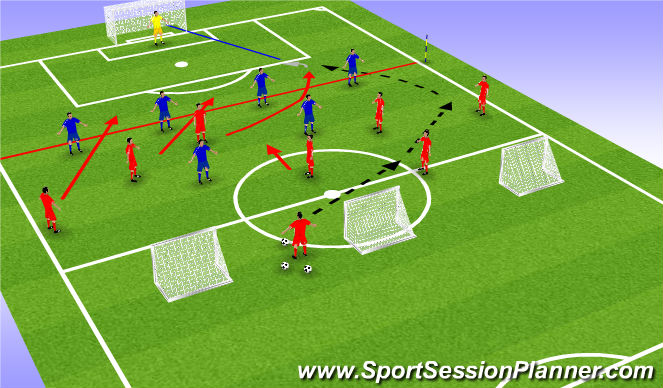 Football/Soccer Session Plan Drill (Colour): MOVEMENT IN BEYOND