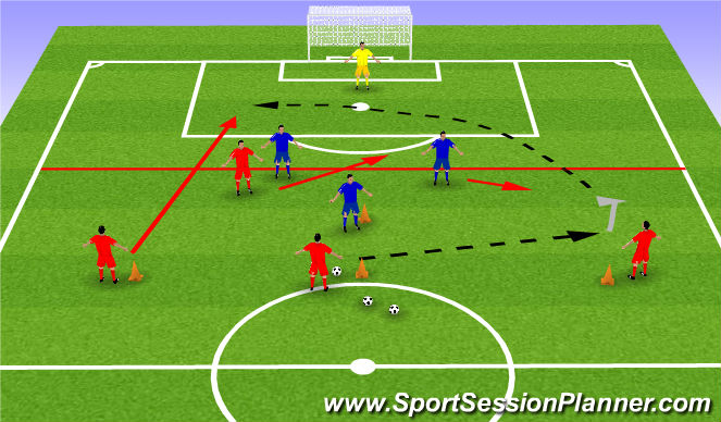 Football/Soccer Session Plan Drill (Colour): 4 V 2 ATTACKING SESSION
