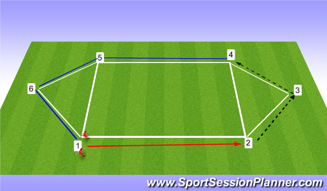 Football/Soccer Session Plan Drill (Colour): PROGRESSIVE LAP