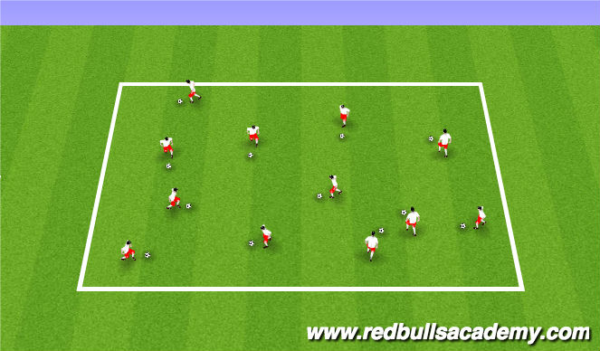 Football/Soccer Session Plan Drill (Colour): Messi, Xavi, Ronaldo