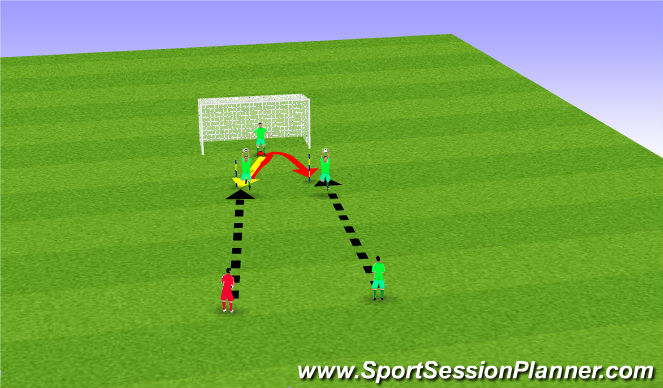 Football/Soccer Session Plan Drill (Colour): Crossing Drill 1