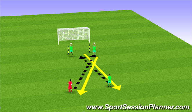 Football/Soccer Session Plan Drill (Colour): Crossing Drill 2