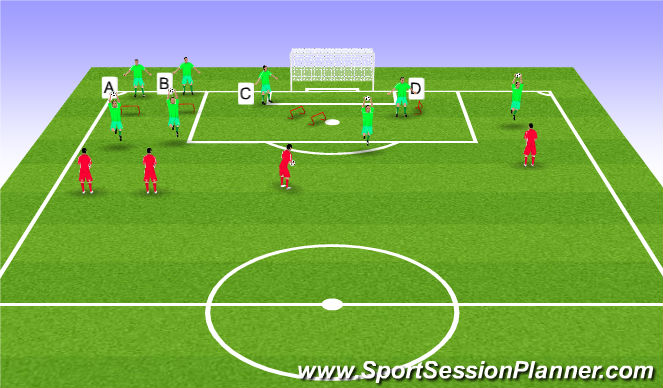 Football/Soccer Session Plan Drill (Colour): Hurdles with crosses