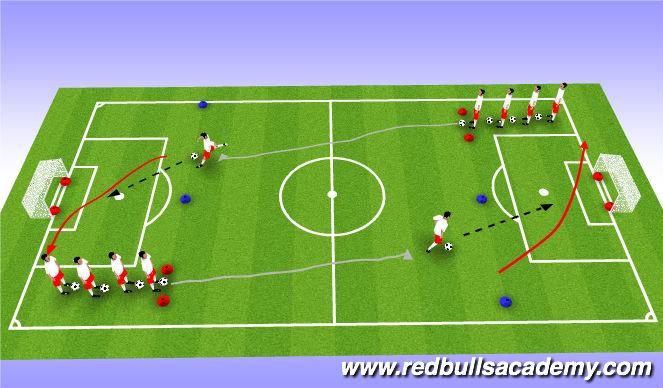 Football/Soccer Session Plan Drill (Colour): Main - Theme