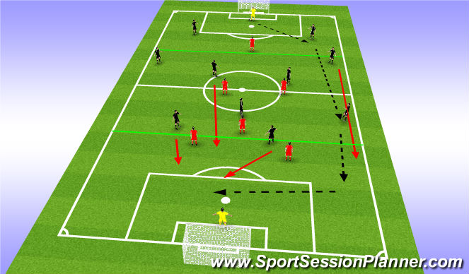 Football/Soccer Session Plan Drill (Colour): DOWN THE LINE PROGRESSION