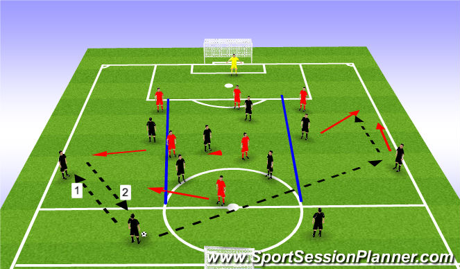 Football/Soccer Session Plan Drill (Colour): PHASE : CREATING A WEAK SIDE