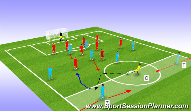 Football/Soccer Session Plan Drill (Colour): DEFENSIVE DEEP