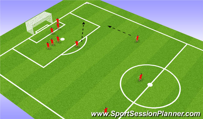 Football/Soccer Session Plan Drill (Colour): DEFENSIVE CORNERS