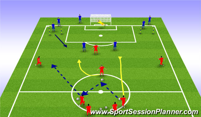 Football/Soccer Session Plan Drill (Colour): SUPPORTING IN ATTACKING AREAS