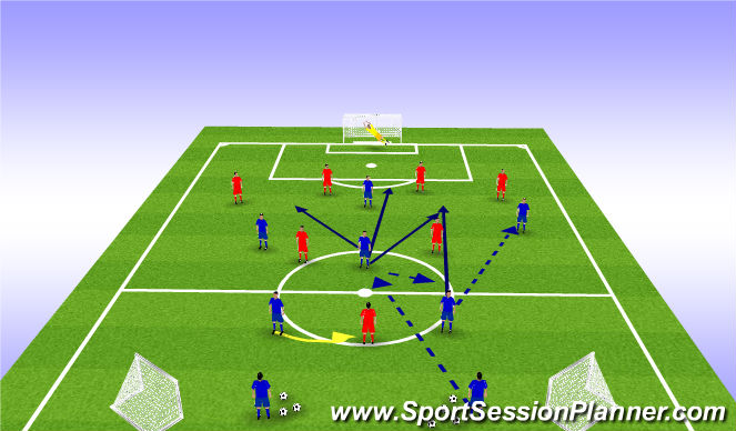 Football/Soccer Session Plan Drill (Colour): SUPPORTING IN ATTACK PATTERNS